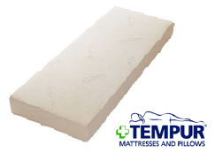 Introduction of TEMPUR®-Combi Mattresses to single standard type rooms